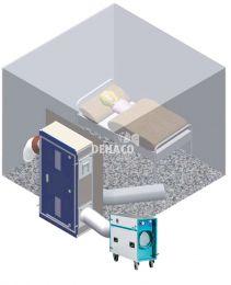 Dehaco Quarantaine-pakket type D1000 voor personen